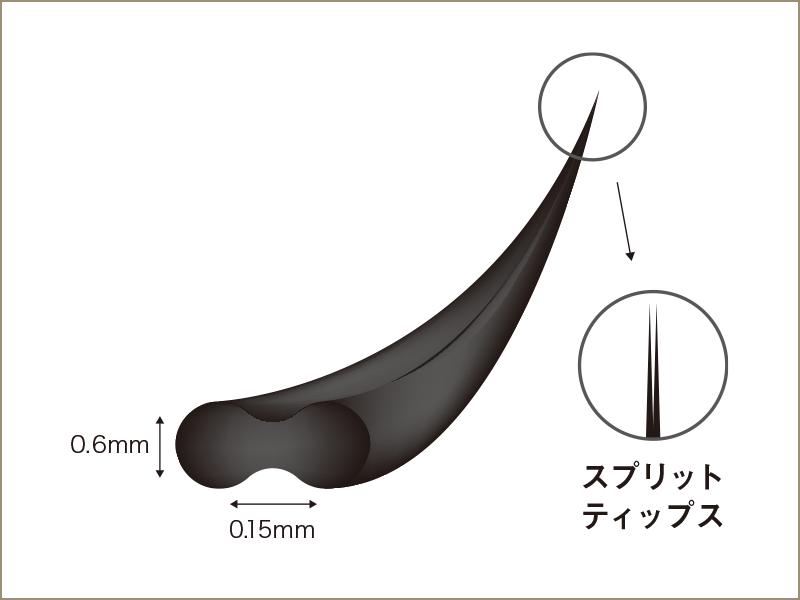 最新技法 Flat Lashes(フラットラッシュ)導入!!